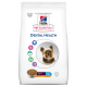 Canine Adult Dental Health Small&Mini