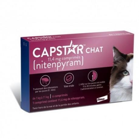 Capstar Chien 57 mg