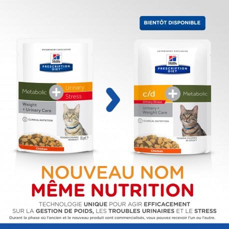 Feline Metabolic + Urinary Stress