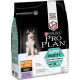 Dog Medium & Large Adult Optidigest Grain Free Dinde