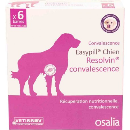 Chien Resolvin Convalescence